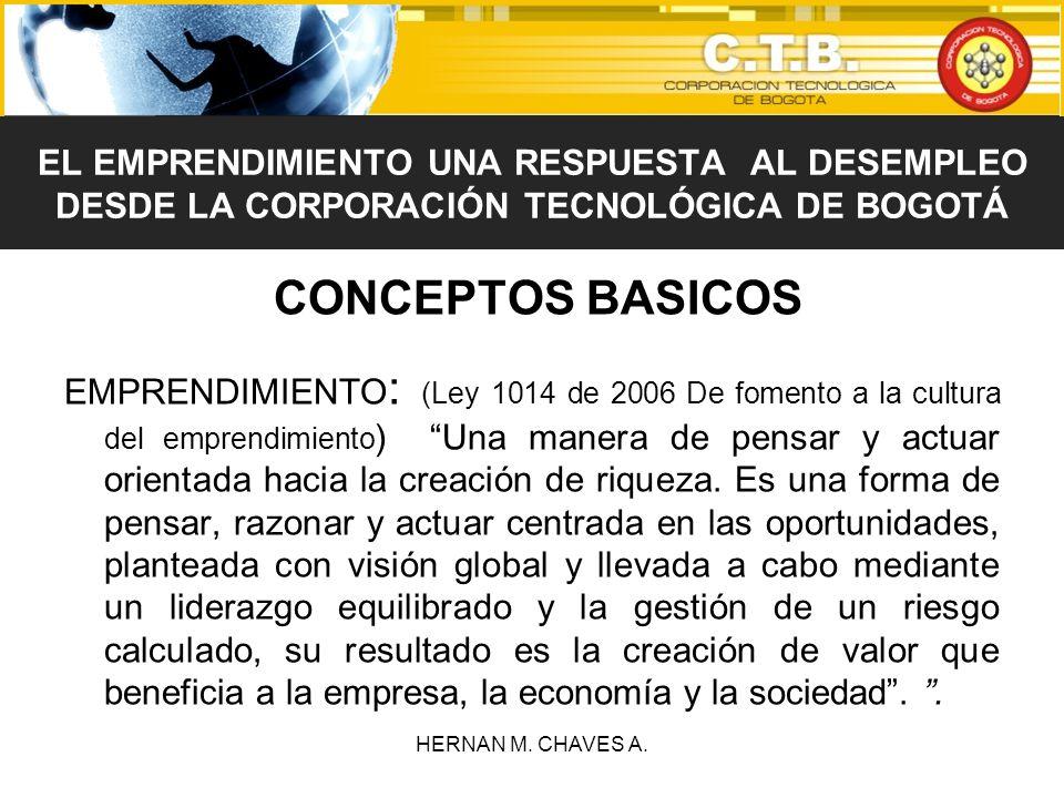 EL EMPRENDIMIENTO UNA RESPUESTA AL DESEMPLEO DESDE LA CORPORACIÓN TECNOLÓGICA DE BOGOTÁ