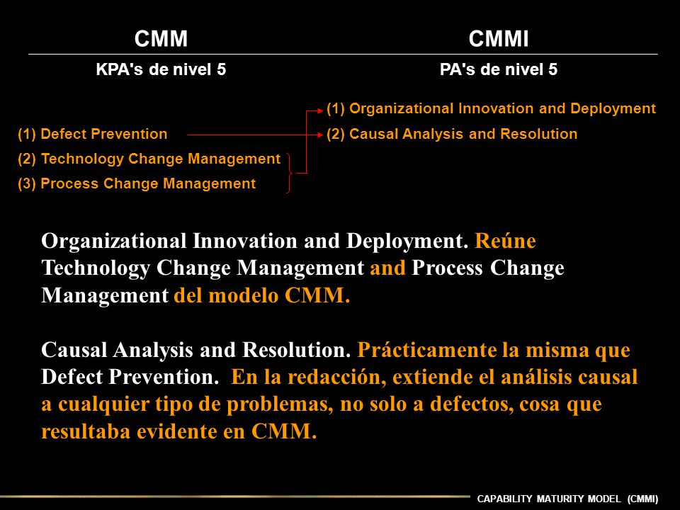 CMM CMMI. KPA s de nivel 5. PA s de nivel 5. (1) Organizational Innovation and Deployment. (1) Defect Prevention.