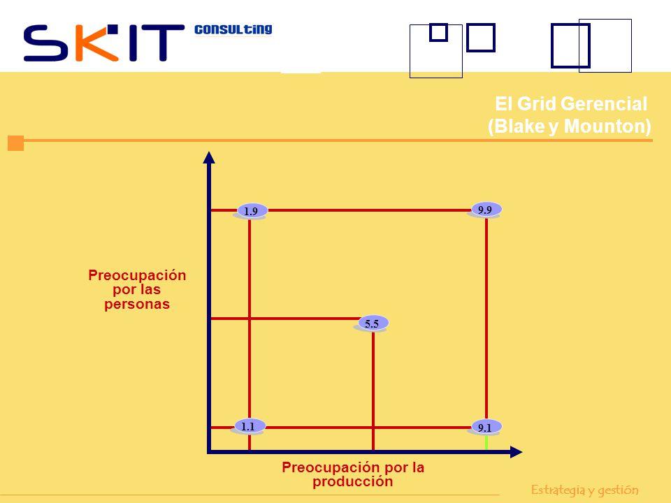 El Grid Gerencial (Blake y Mounton) Preocupación por las personas