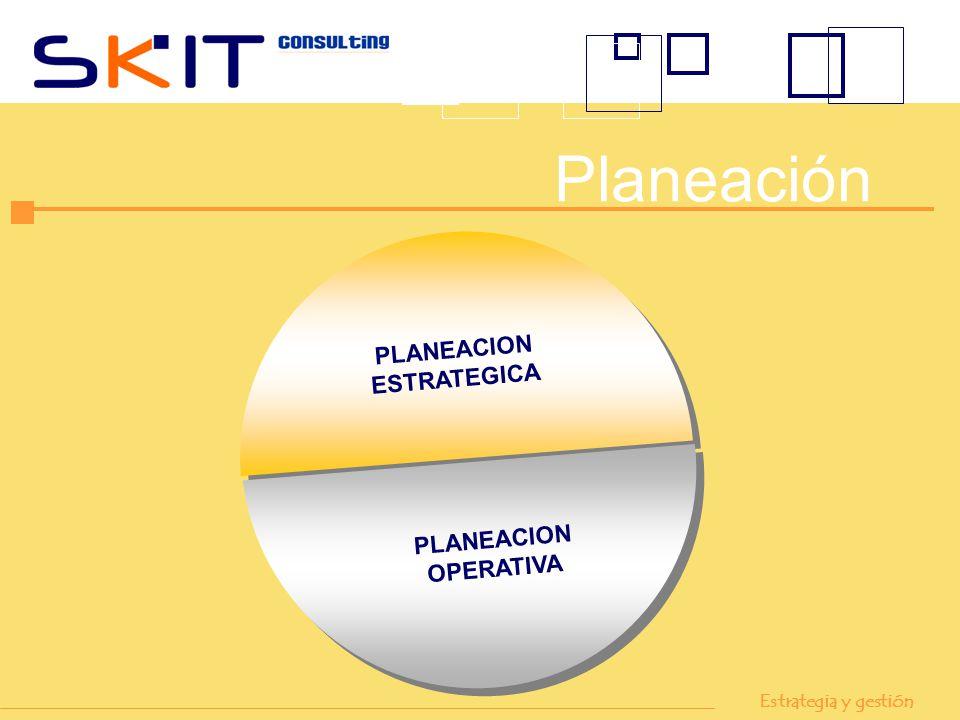 Planeación PLANEACION ESTRATEGICA PLANEACION OPERATIVA
