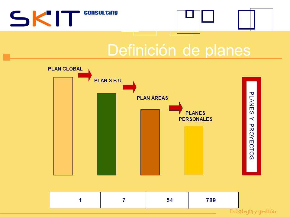 Definición de planes 1 7 54 789 PLANES Y PROYECTOS