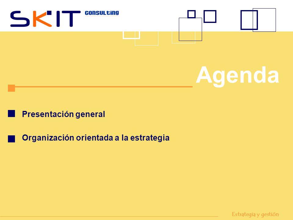 Agenda Presentación general Organización orientada a la estrategia