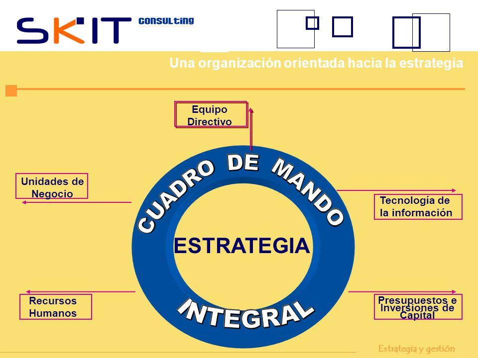 INTEGRAL DE CUADRO MANDO ESTRATEGIA