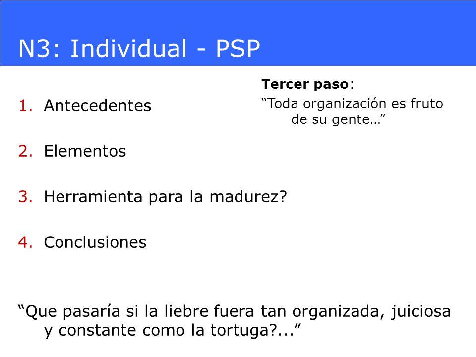 N3: Individual - PSP Antecedentes Elementos