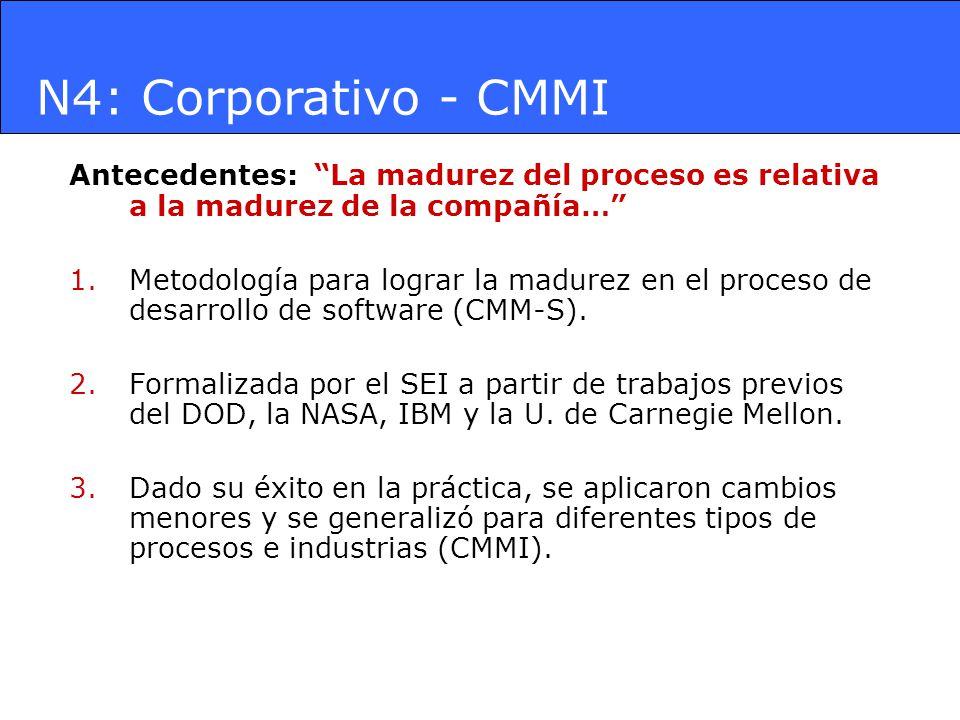 N4: Corporativo - CMMI Antecedentes: La madurez del proceso es relativa a la madurez de la compañía…