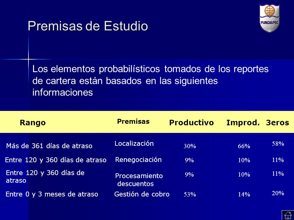 Premisas de Estudio Los elementos probabilísticos tomados de los reportes de cartera están basados en las siguientes informaciones.