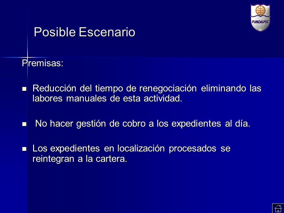 Posible Escenario Premisas: