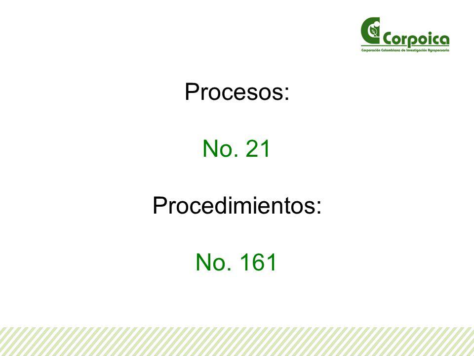 Procesos: No. 21 Procedimientos: No. 161