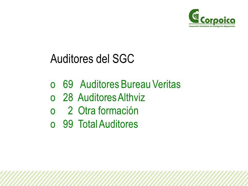 Auditores del SGC 69 Auditores Bureau Veritas 28 Auditores Althviz