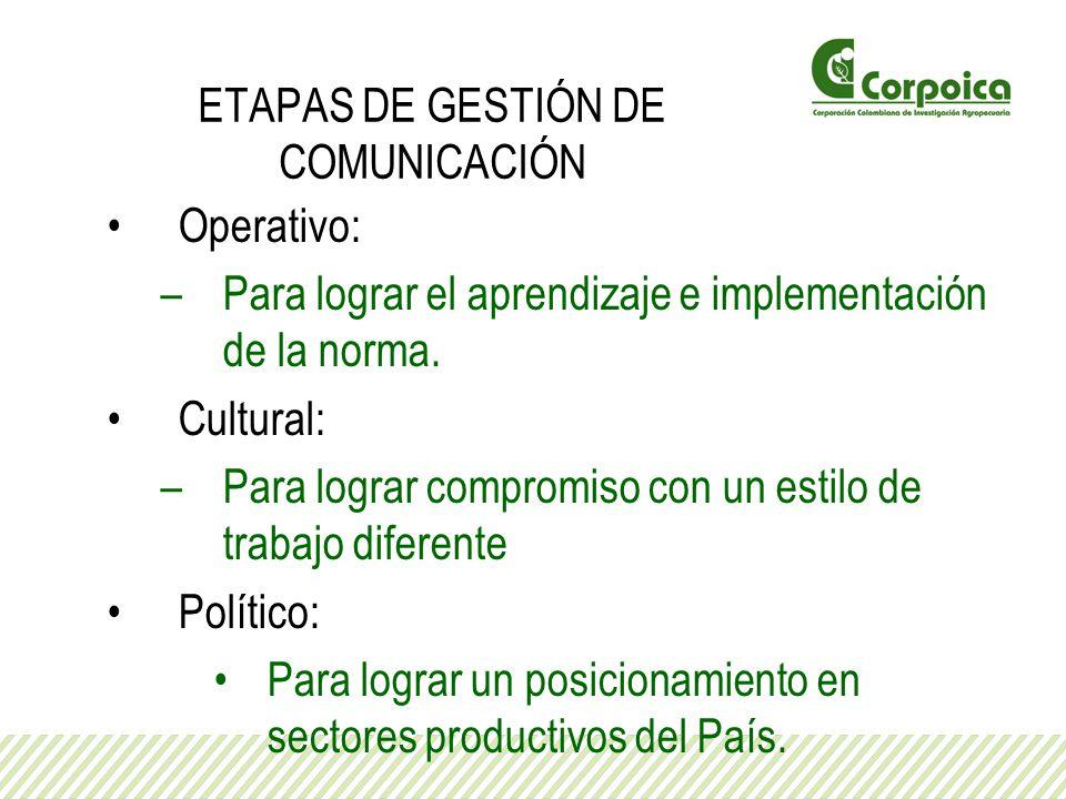 ETAPAS DE GESTIÓN DE COMUNICACIÓN