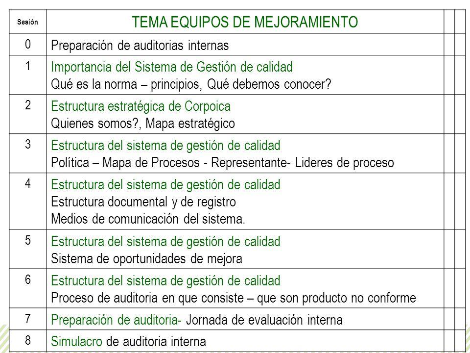 Agenda Grupos de mejoramiento
