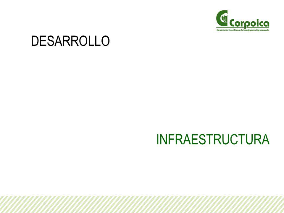 DESARROLLO INFRAESTRUCTURA