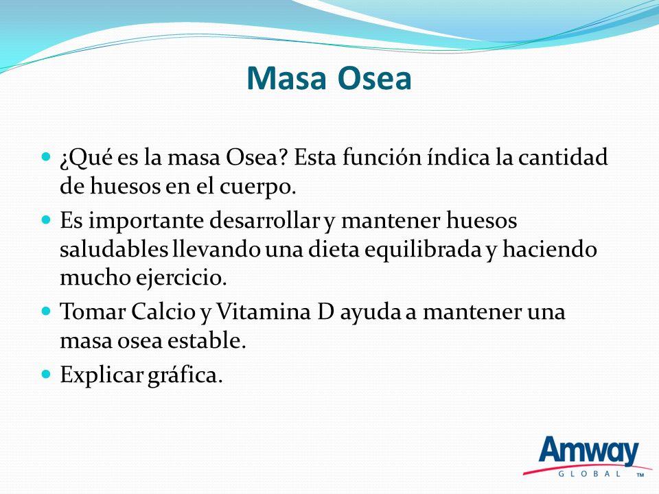 Masa Osea ¿Qué es la masa Osea Esta función índica la cantidad de huesos en el cuerpo.