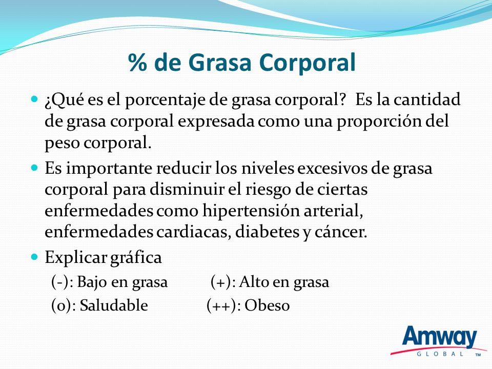 % de Grasa Corporal ¿Qué es el porcentaje de grasa corporal Es la cantidad de grasa corporal expresada como una proporción del peso corporal.