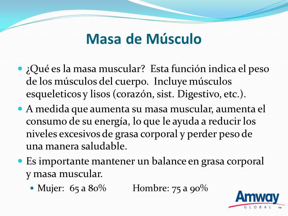 Masa de Músculo