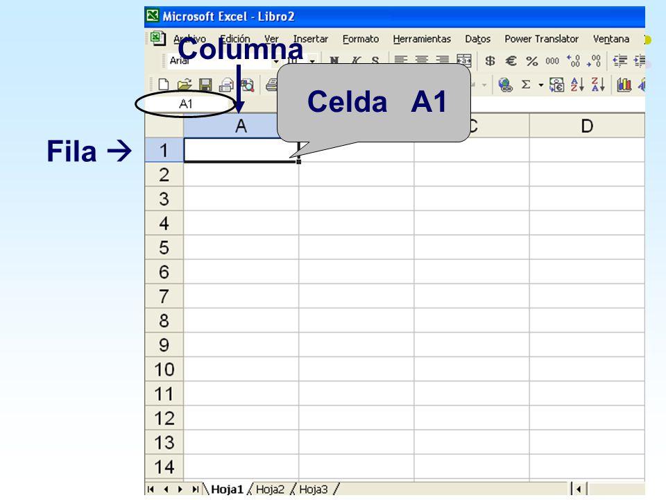 Columna Celda A1 Fila 