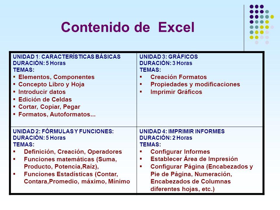 Contenido de Excel Elementos, Componentes Concepto Libro y Hoja