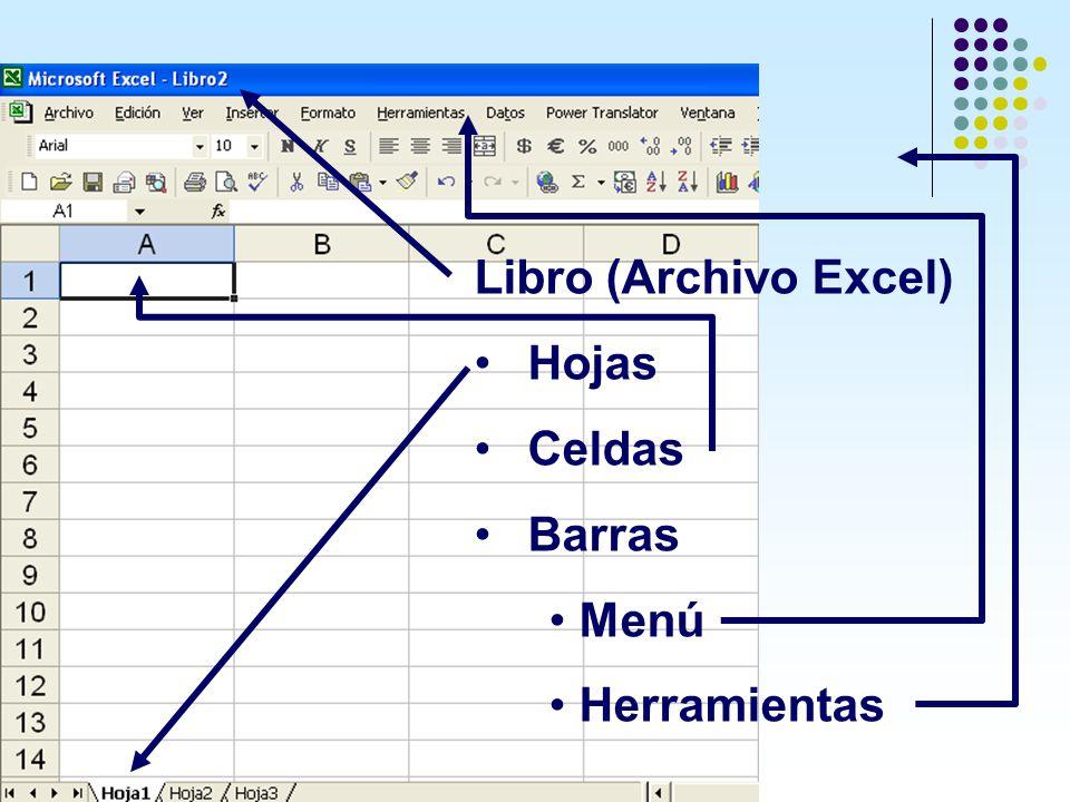 Libro (Archivo Excel) Hojas Celdas Barras Menú Herramientas