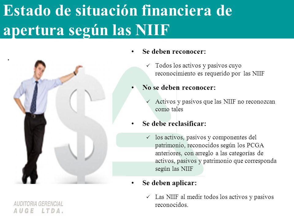 Estado de situación financiera de apertura según las NIIF