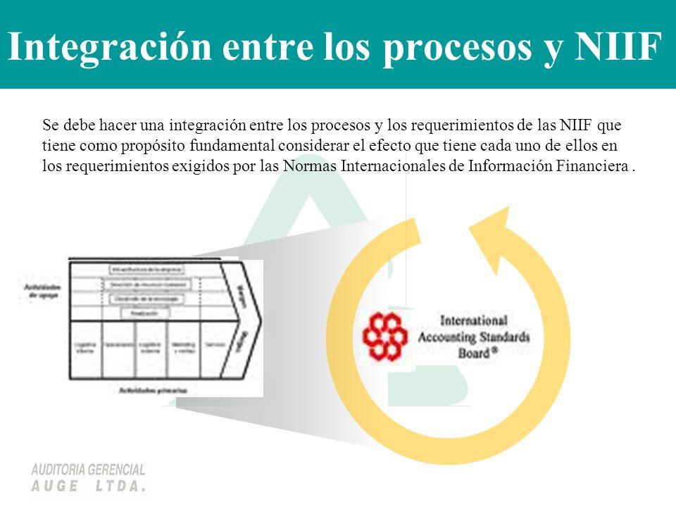 Integración entre los procesos y NIIF
