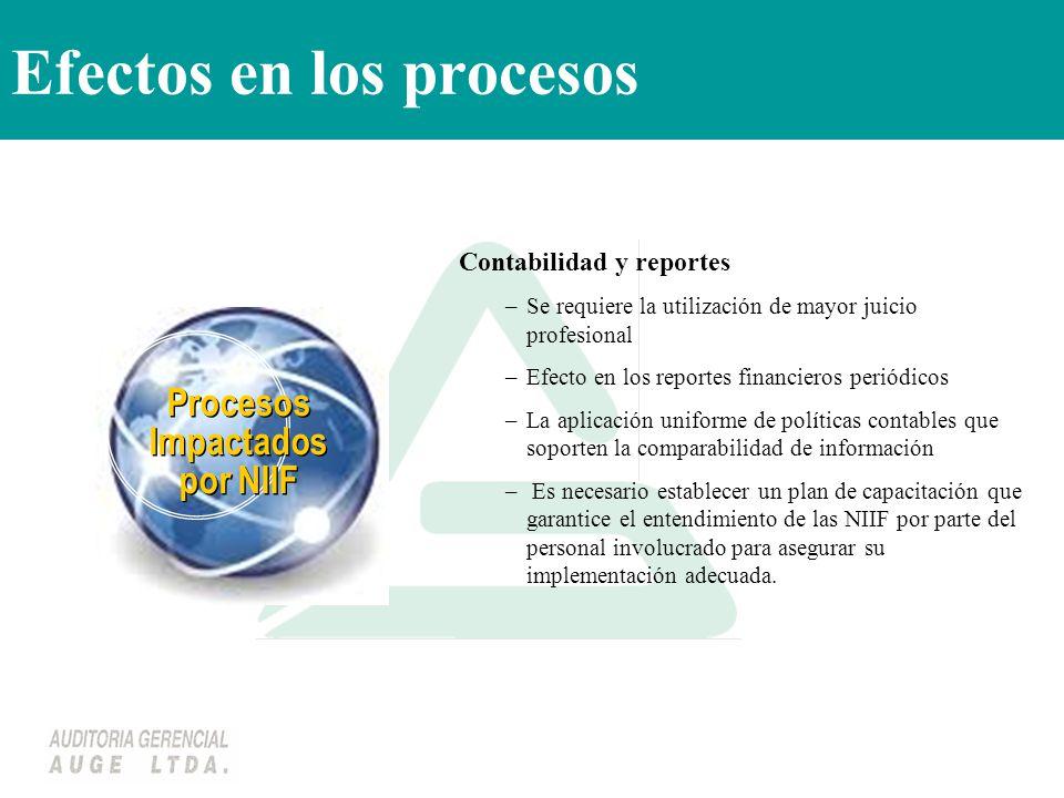 Efectos en los procesos