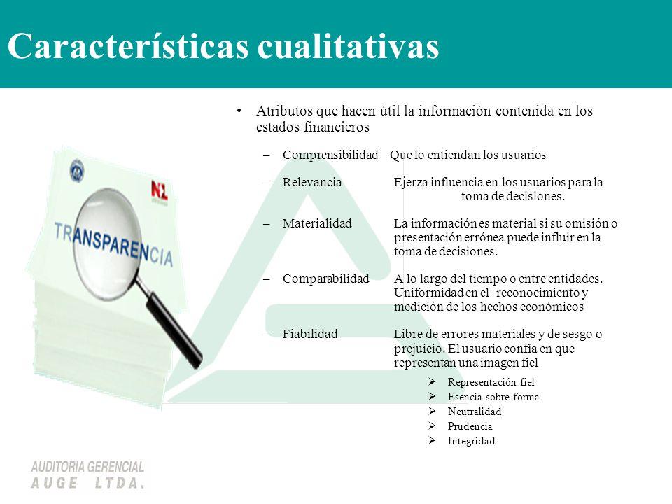 Características cualitativas