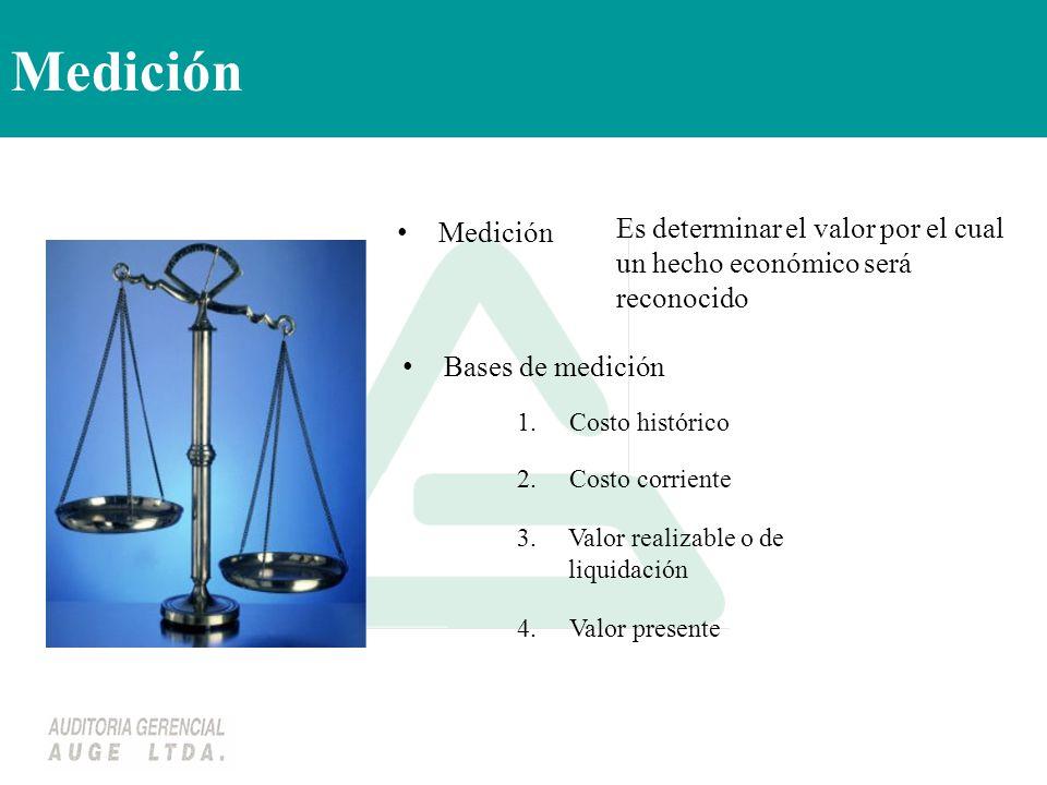 Medición Medición. Es determinar el valor por el cual un hecho económico será reconocido. Bases de medición.