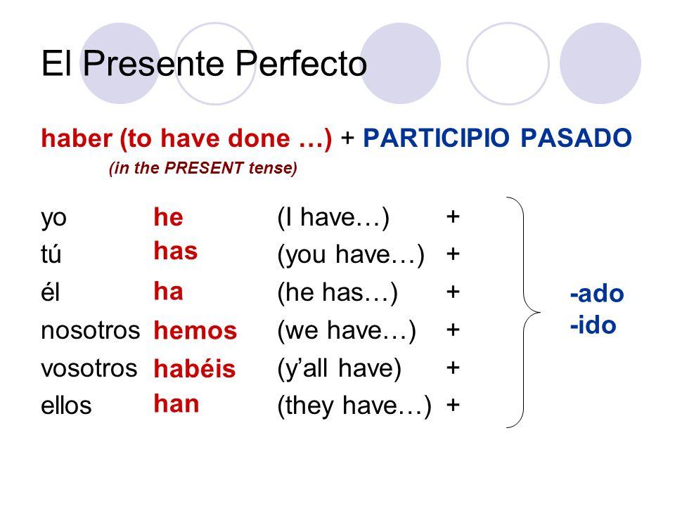 El Presente Perfecto haber (to have done …) + PARTICIPIO PASADO