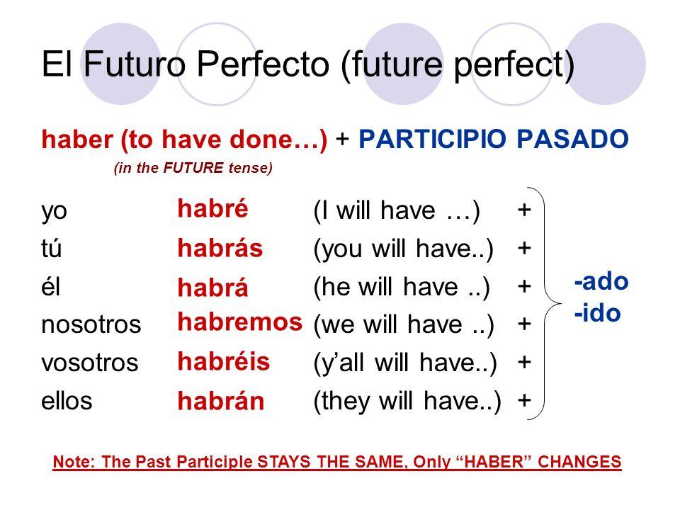 El Futuro Perfecto (future perfect)