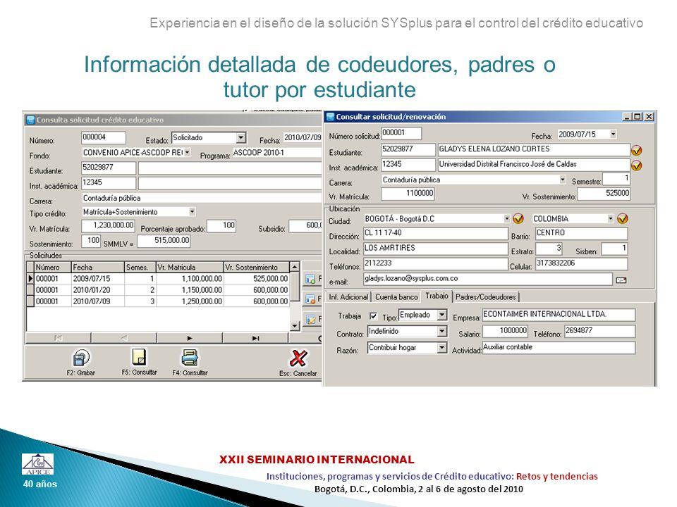 Información detallada de codeudores, padres o tutor por estudiante