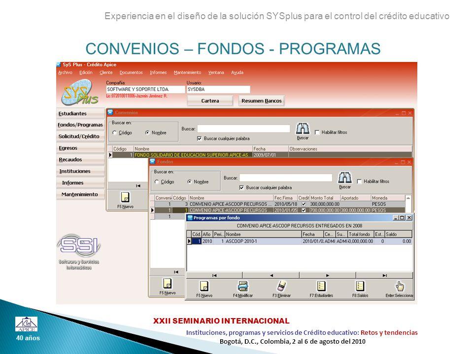 CONVENIOS – FONDOS - PROGRAMAS