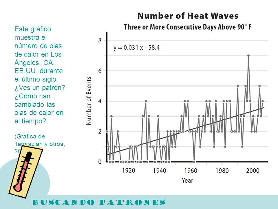 Este gráfico muestra el número de olas de calor en Los Ángeles, CA, EE