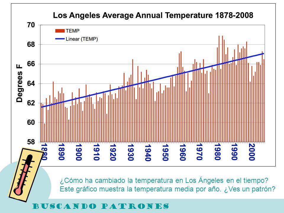 ¿Cómo ha cambiado la temperatura en Los Ángeles en el tiempo