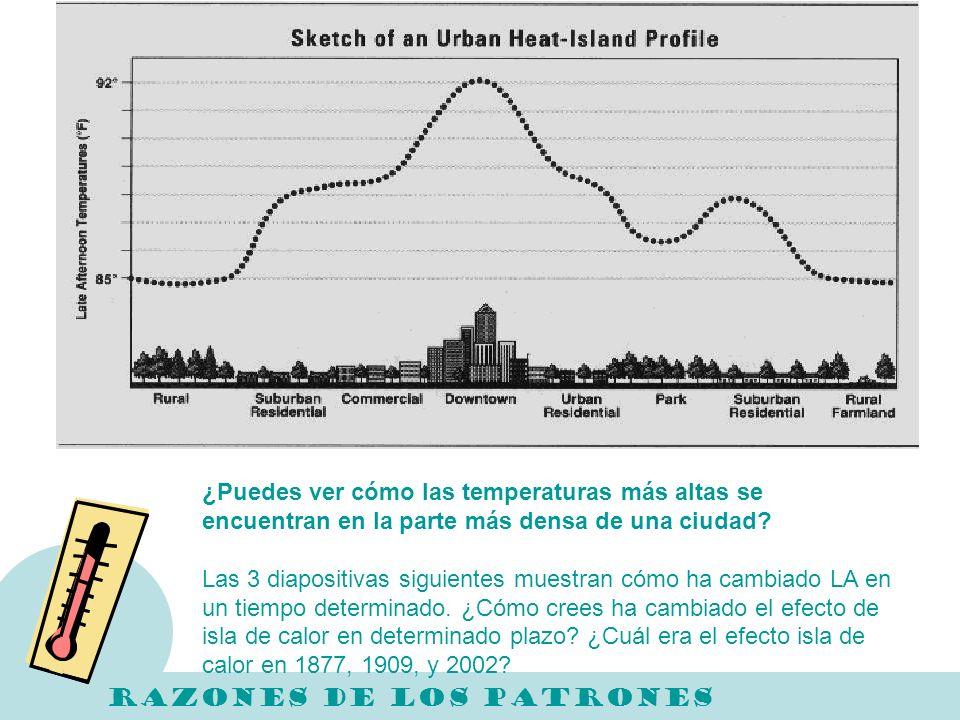 ¿Puedes ver cómo las temperaturas más altas se encuentran en la parte más densa de una ciudad