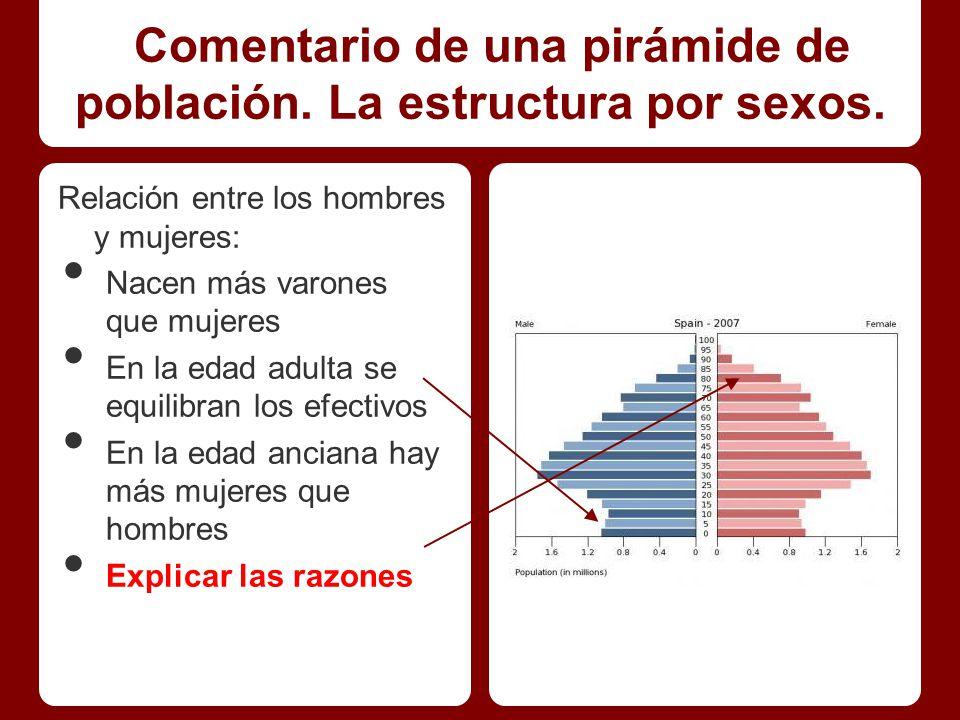 Comentario de una pirámide de población. La estructura por sexos.