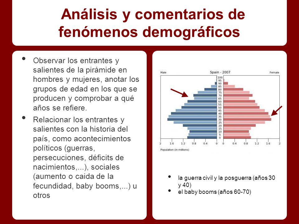 Análisis y comentarios de fenómenos demográficos