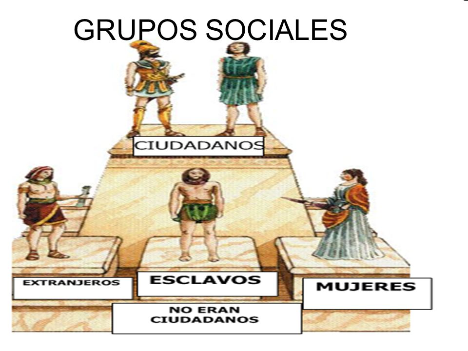 GRUPOS SOCIALES
