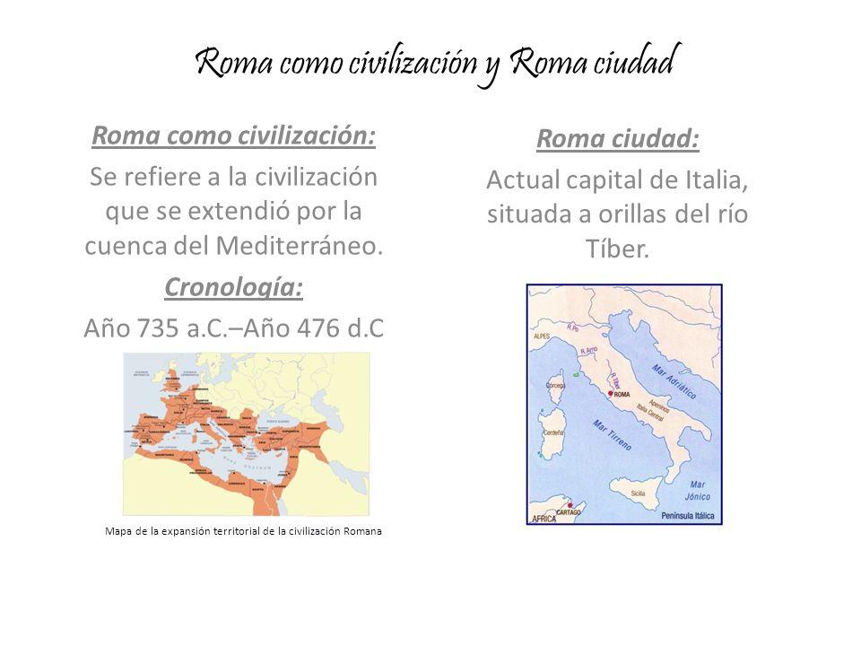 Roma como civilización y Roma ciudad
