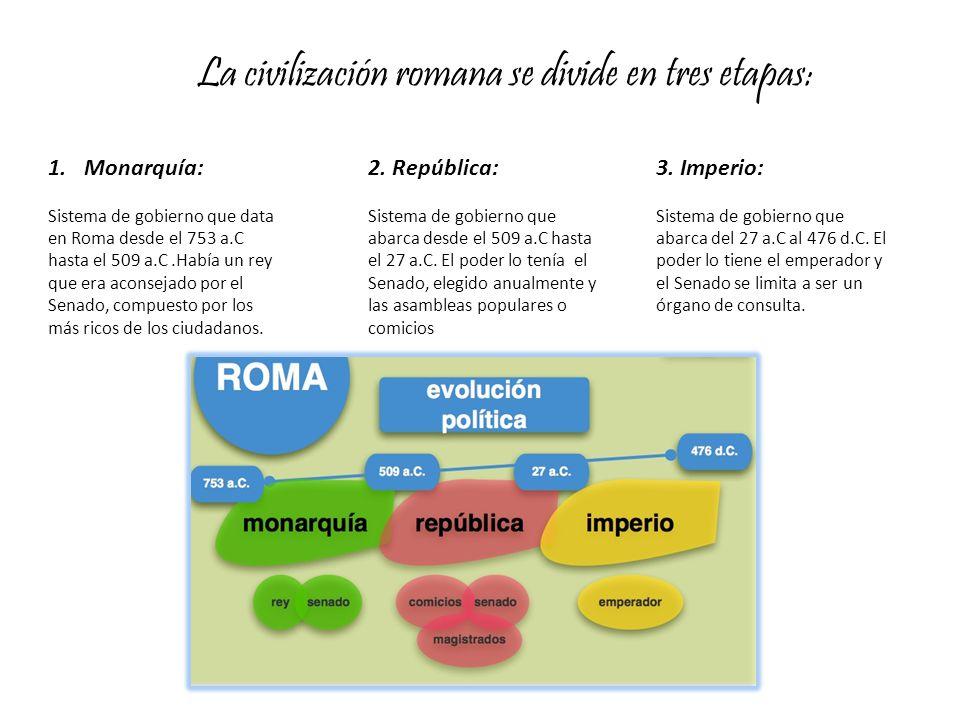 La civilización romana se divide en tres etapas: