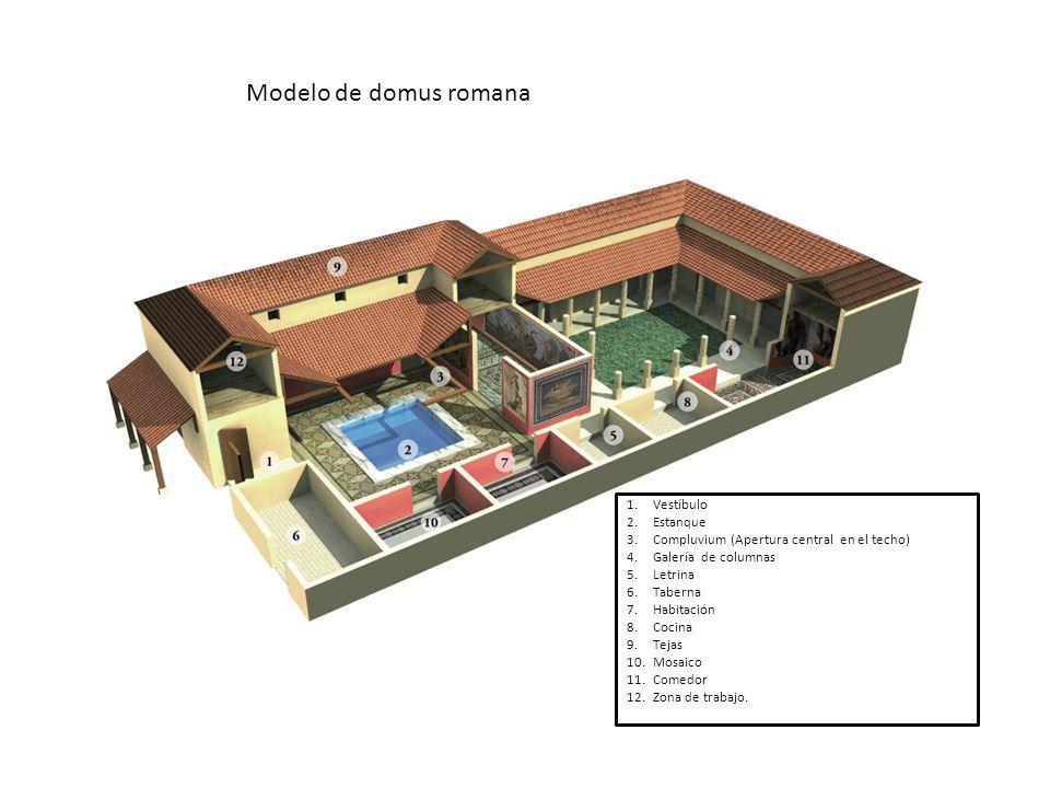 Modelo de domus romana Vestíbulo Estanque