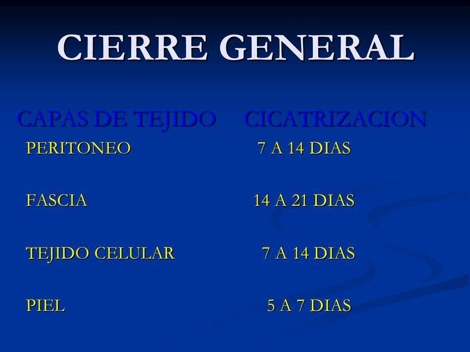 CIERRE GENERAL CAPAS DE TEJIDO CICATRIZACION PERITONEO FASCIA