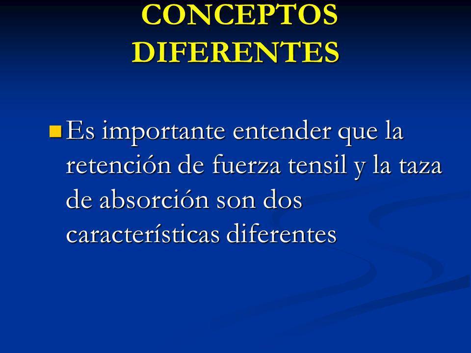 CONCEPTOS DIFERENTES Es importante entender que la retención de fuerza tensil y la taza de absorción son dos características diferentes.