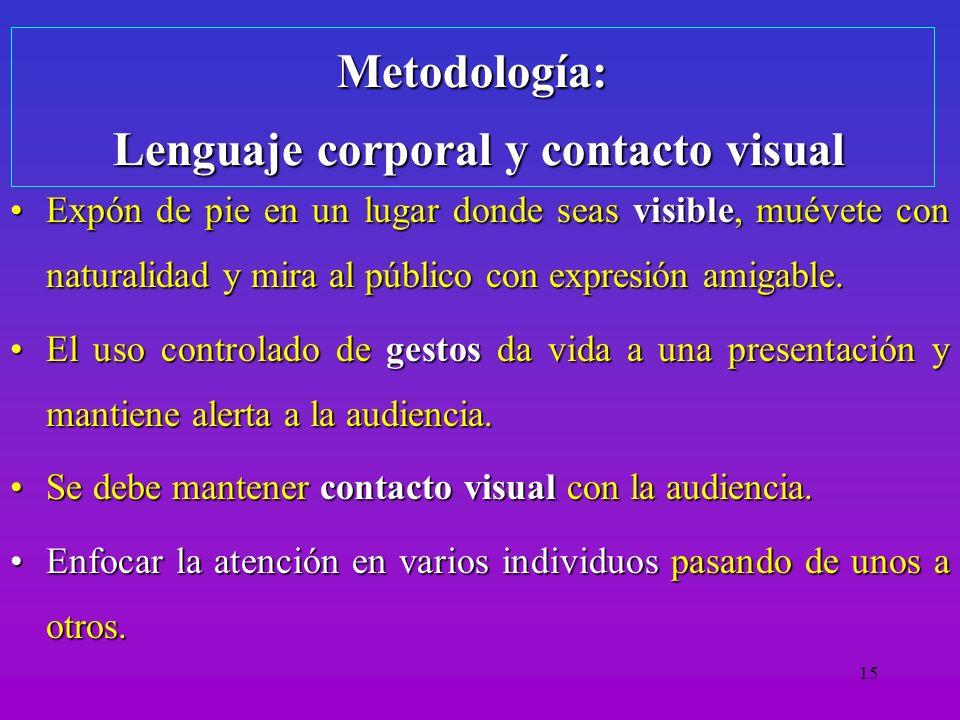 Metodología: Lenguaje corporal y contacto visual