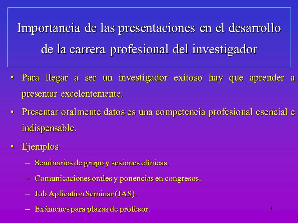 Importancia de las presentaciones en el desarrollo de la carrera profesional del investigador