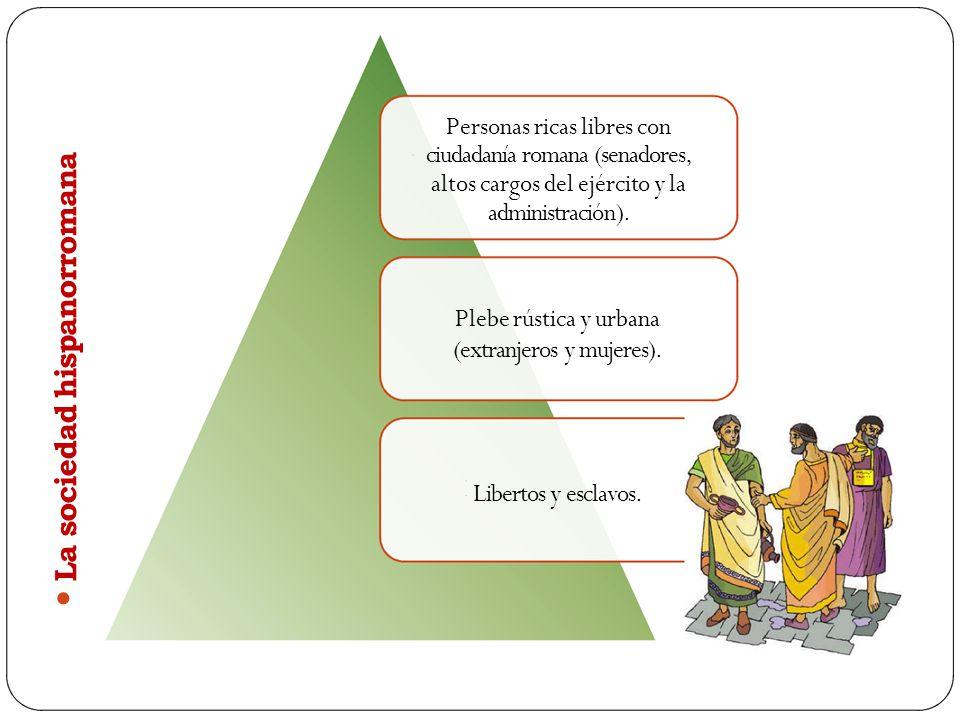 • La sociedad hispanorromana