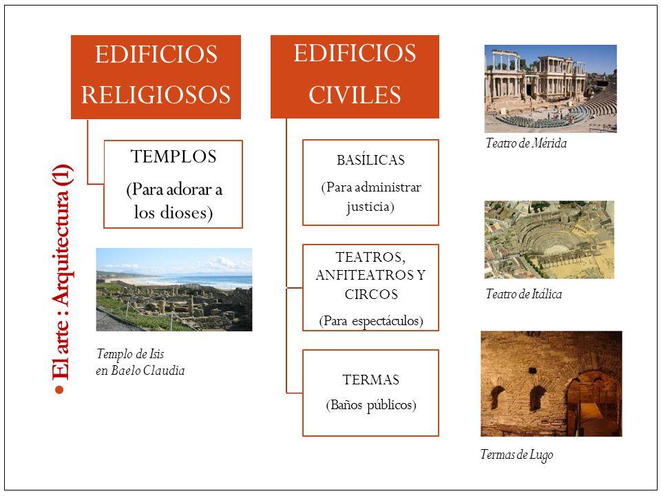 EDIFICIOS EDIFICIOS RELIGIOSOS CIVILES • El arte : Arquitectura (1)