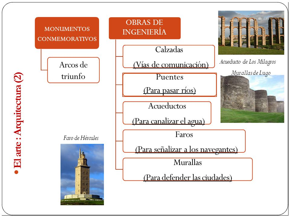 • El arte : Arquitectura (2)