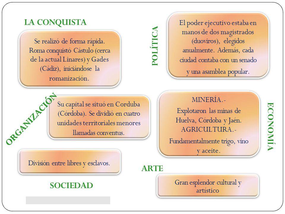 LA CONQUISTA ARTE SOCIEDAD