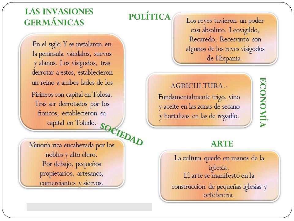 LAS INVASIONES POLÍTICA ARTE