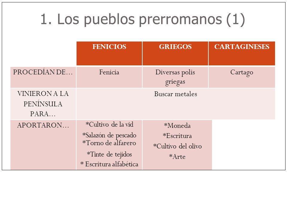 1. Los pueblos prerromanos (1)